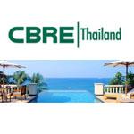 Phuket Pool Villas
